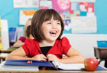Rozwój mowy dzieci w wieku przedszkolnym GEF (6-7 lat)