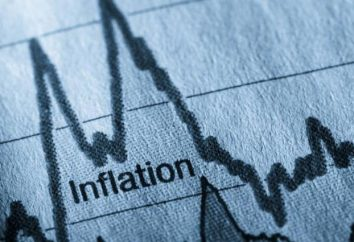 Główne rodzaje inflacji, skutki i przyczyny
