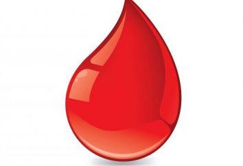 proprietà fisico-chimiche del sangue, la funzione del sangue