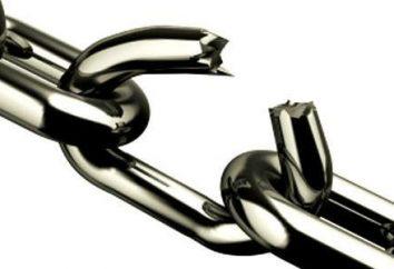 Vérification des liens brisés: conseils et astuces