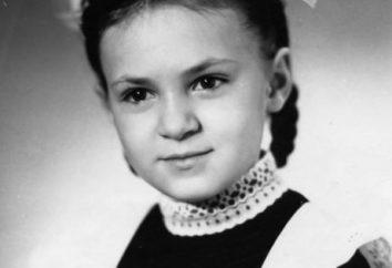 Yana Rudkovsky, biografia. Jak stary Yana Rudkovsky?