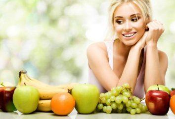 Zyklische Diät zur Gewichtsreduktion: Bewertungen