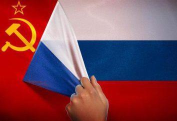 Kto jest predyktorem ZSRR (wewnętrznej)? Jakie są jego cele i założenia?