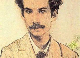 Andrei Bely è un poeta russo, scrittore, critico. Biografia di Andrei Bely, creatività