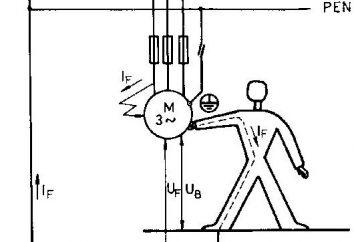 Differenzstrom. Differential Maschine: Merkmale, Zweck