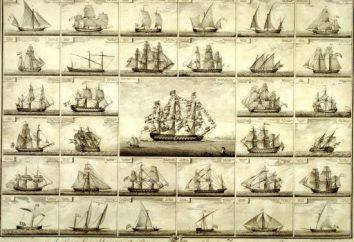 Typy statków: Nazwy ze zdjęciami