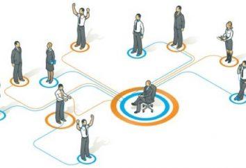 prognozowanie społeczne: metody analizy