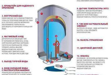 boiler (80 litri) di un piano verticale: caratteristiche, vantaggi, i produttori