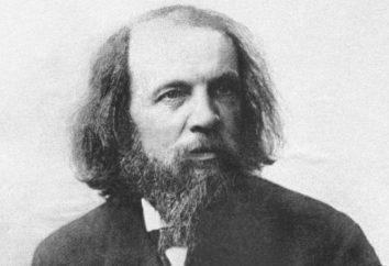 Dmitri Mendeleev: fatti interessanti della vita di scienziato russo