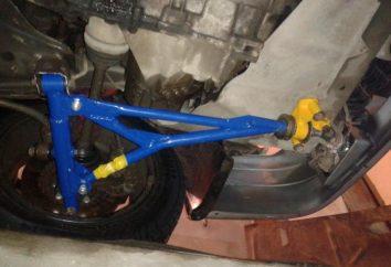 2110 Suspension avant. MR et le remplacement de véhicule à suspension avant 2110