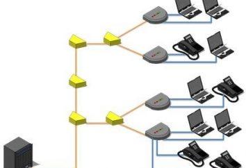 La tecnologia GPON – nuovi orizzonti di telecomunicazioni