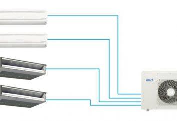 Système Multi split: caractéristiques, installation, commentaires