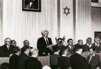 Sionistes – qui est-ce? Quelle est l'essence du sionisme?