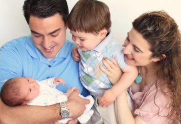 15 maja – Dzień Rodziny. Historia wakacje
