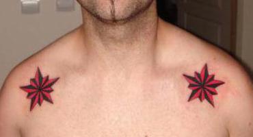 Tatuażem Gwiazdy Na Ramionach Wartość Co Zrobić Gwiazdy Na