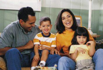 Che tipo di rapporto disciplina diritto di famiglia