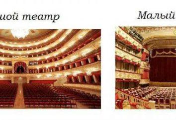 Teatr Wielki jest różny od Teatru Małego?