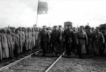Decodificação do Exército Vermelho e sua importância histórica
