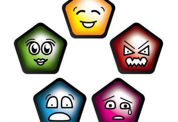 Estado de ánimo – ¿qué es esto? tipos de humor