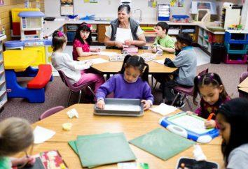 As aulas no jardim de infância no grupo sênior: Programa