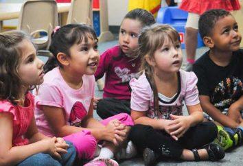 Les classes de maternelle. Activités éducatives pour les enfants