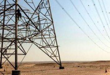 Technologische Verbindung zu elektrischen Netzen: Bedingungen