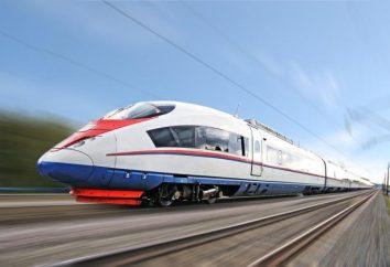 Qual è il treno più veloce del mondo? velocità di raggiungere la tecnologia da 500 chilometri all'ora