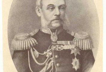 Les grades militaires dans la Russie tsariste. Les grades militaires dans l'armée impériale