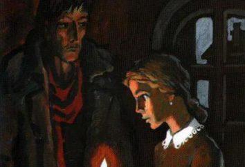 "personajes femeninos de la novela ""Crimen y castigo"" de Fiódor Dostoievski"