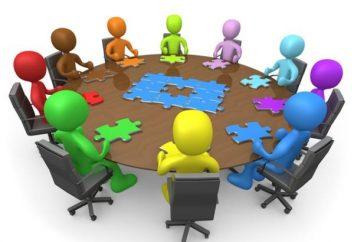 Kolegialność – to … Zarządzanie Zasobami Ludzkimi