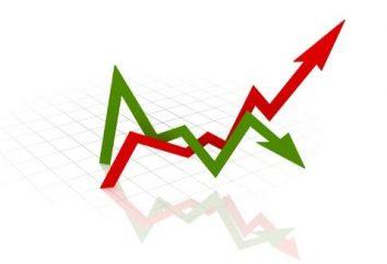 Pour plus d'informations sur la façon de calculer le taux de croissance et le taux de croissance