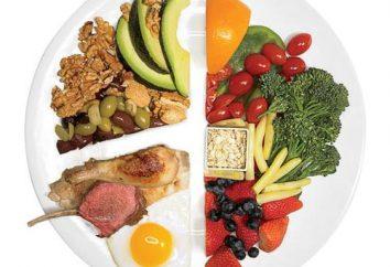 Produkte für eine Reihe von Muskelmasse: tägliche Mahlzeiten