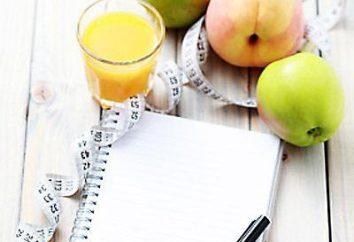 Comment garder un journal de perte de poids? Un échantillon du bon journal de perte de poids. Le meilleur journal de perte de poids