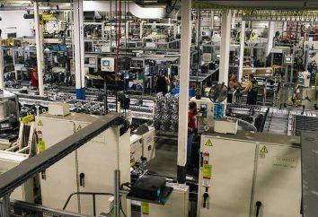 Opis stanowiska produkcyjne, sekcja szef produkcji, wiceszef produkcji