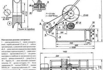 disegni, diagrammi e istruzioni: macchina per il taglio dei bulgari mani proprio