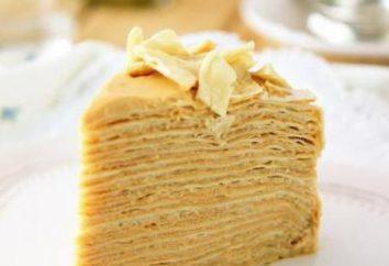 Chopped Kuchen: Geschichte und Geheimnisse des Kochens