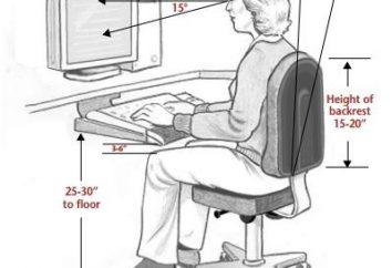 efficiente ricarica per gli occhi quando si lavora con un computer