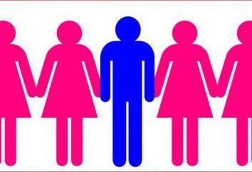 se la poligamia è permessa in Russia? La lettera della legge e la vita reale