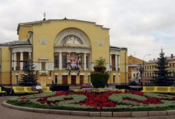 Teatr. Volkov Jarosław: fotografia, aktorzy, repertuar, historia. Gdzie jest teatr Volkov?