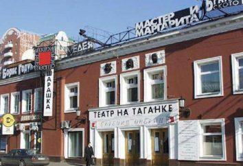 Aktorzy Teatru na Tagance. Znani aktorzy rosyjscy