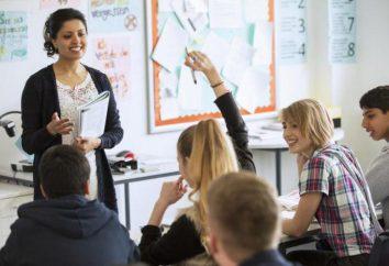 Plan de travail éducatif de l'enseignant en classe. Planification du travail éducatif en classe