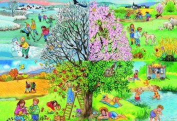 """Bildungsaktivitäten zum Thema """"Jahreszeiten"""" für Kinder"""