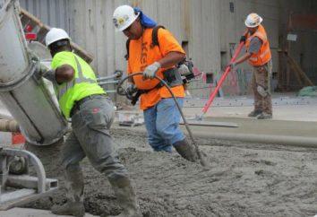 Grafik zestaw wytrzymałości betonu: Charakterystyka, rodzaje, technologii i kluczowych wskaźników wydajności