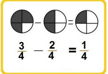 Soustraction de fractions ayant des dénominateurs différents. L'addition et la soustraction de fractions