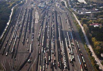 Garb: praca technologia urządzenie. infrastruktura kolejowa