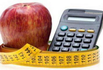 Combien de personnes devraient consommer des calories par jour? Valeur quotidienne Calories