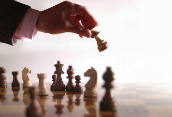 Stratégie de communication: buts, objectifs, processus de formation