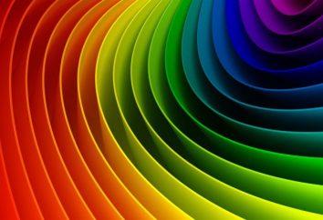 spettro dei colori: quali segmenti è divisa e come lo vediamo?