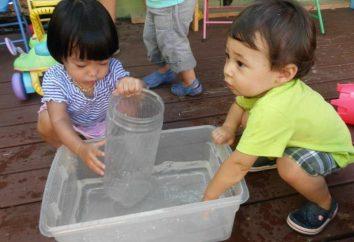 educação sensorial – um elemento necessário do desenvolvimento harmonioso das crianças