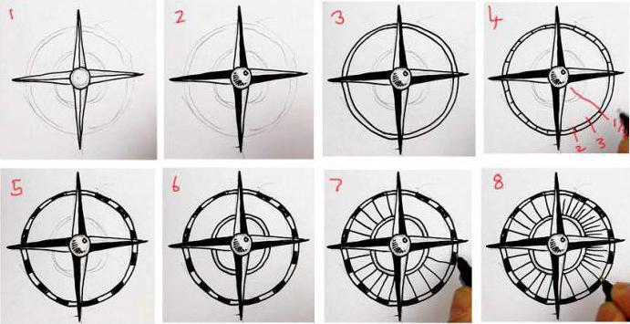 comment dessiner une boussole